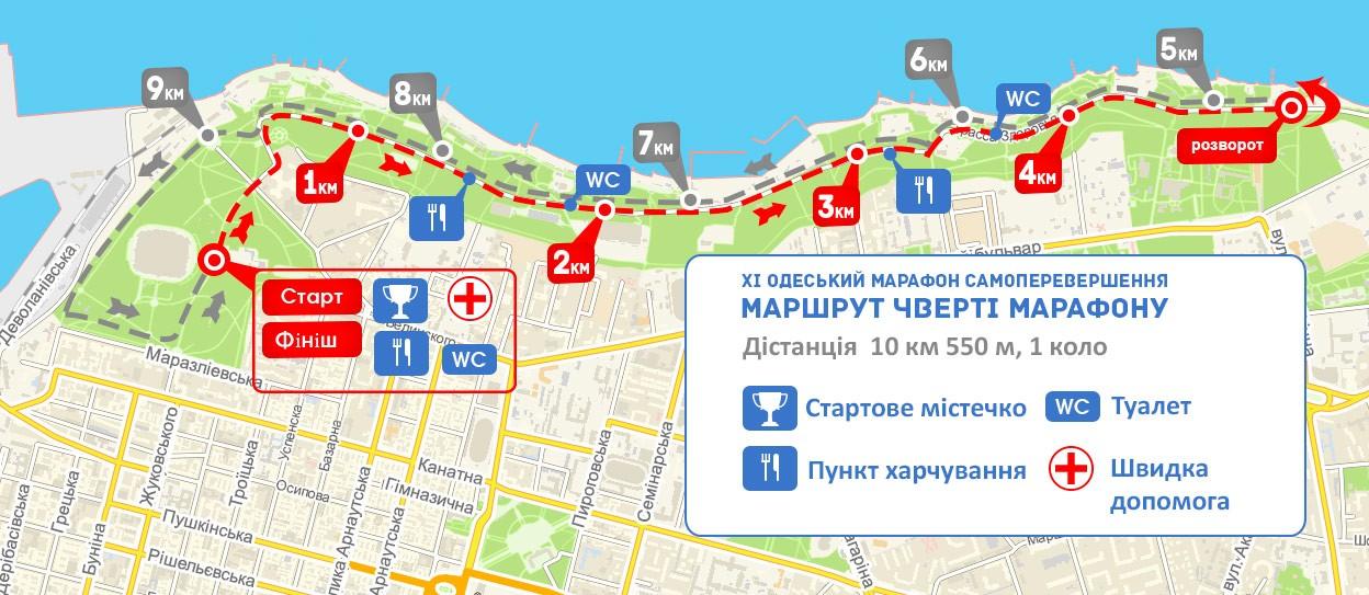 11-й Одесский марафон Самопревосхождение. Трасса четверть марафона